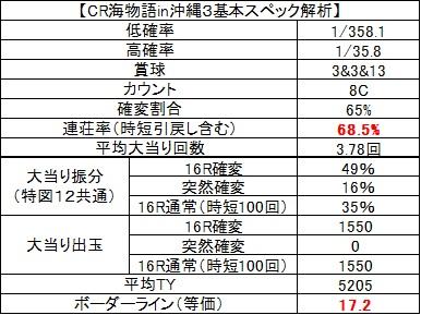 okinawa3spec
