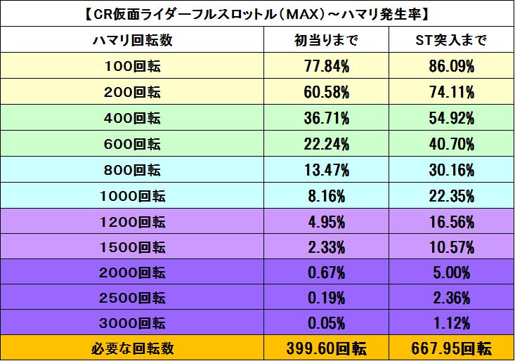 仮面ライダーハマリ