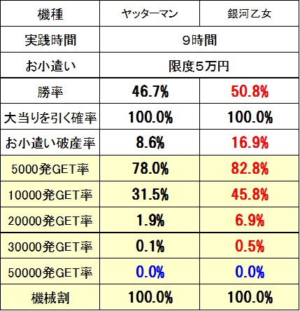 ヤッターマン甘VS銀河乙女甘