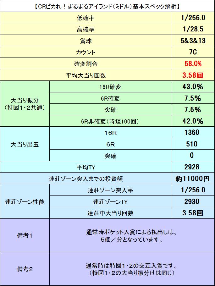 maru256specshusei