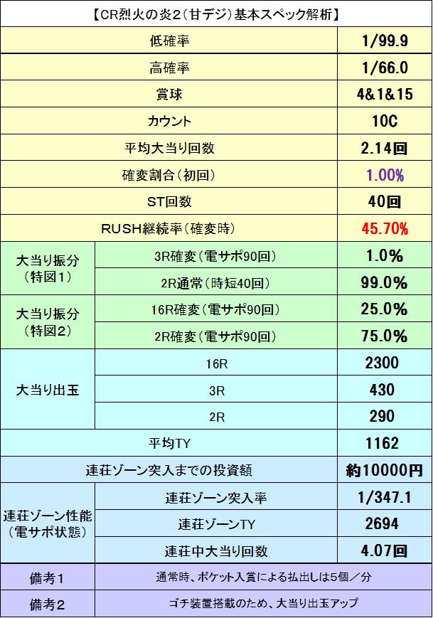 %ef%bd%93%e3%81%ba%ef%bd%83